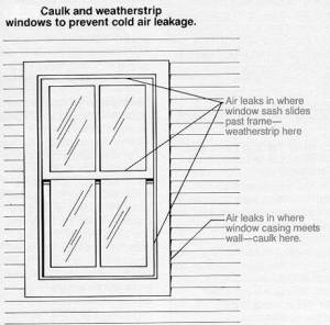 Caulk and Weatherstrip Your Windows